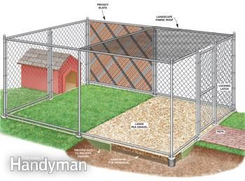 How to Build a Chain Link Kennel for Your Dog - Article | The Family