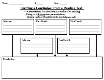 drawing conclusions graphic organizers | Graphic Organizer Drawing ...