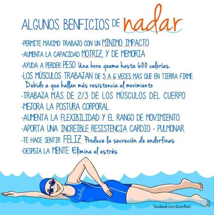 Beneficios de nadar.