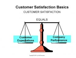 why is customer satisfaction important