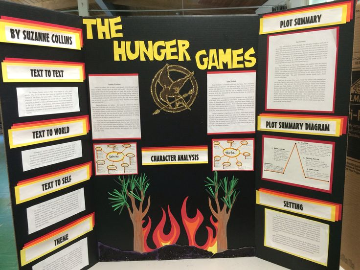 the hunger games book report 7th The hunger games (hunger games trilogy, book 1) and millions of other books  are  a new york times book review editors' choice  grade level: 7 - 9.