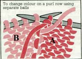 How to Knit : How to Join Yarn & Change Colors in Knitting