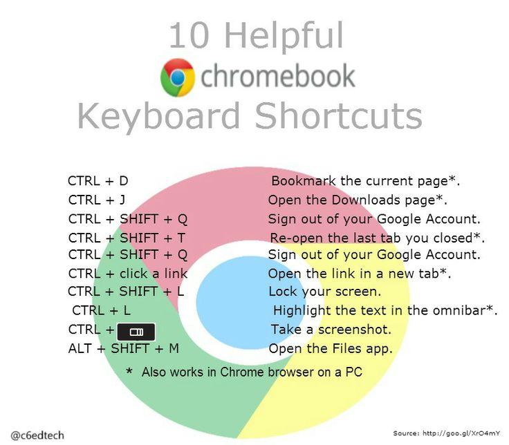 how to close tab keyboard short cut