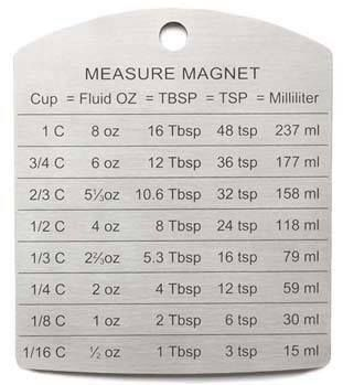 Liquid measure equivalents in cooking images frompo