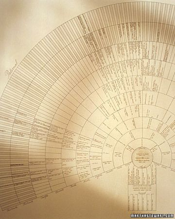 DY Family Trees by marthastewart: Download and print the template.  Must do this!