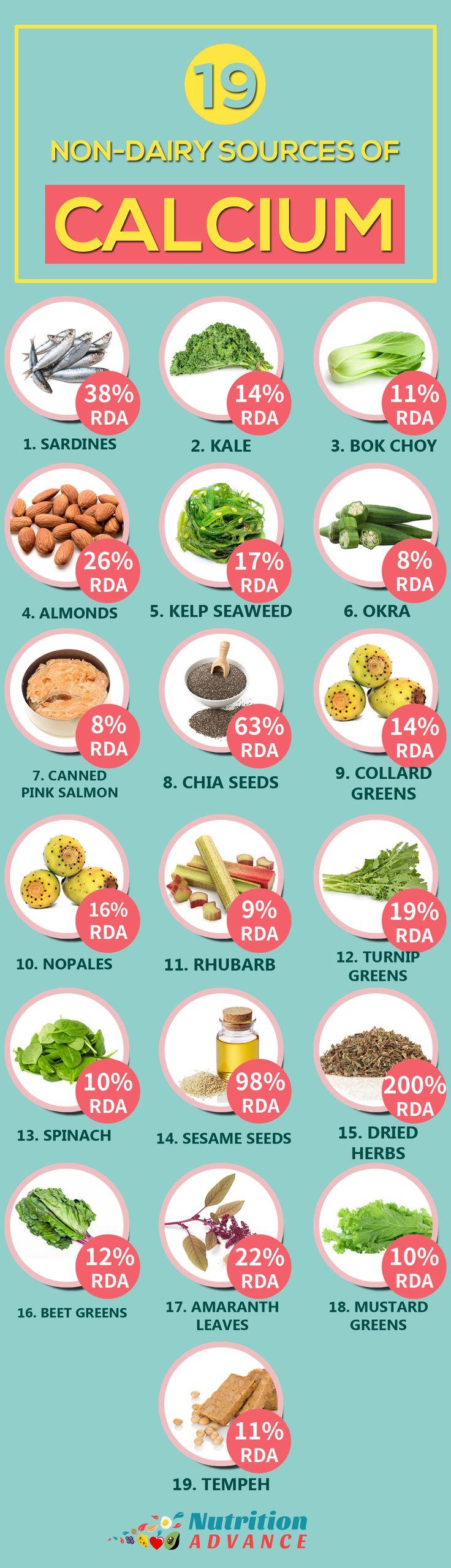 The 20 Highest Calcium Vegan Foods