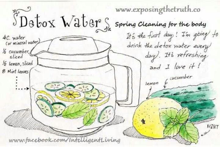 Detox Water   Clense   Pinterest