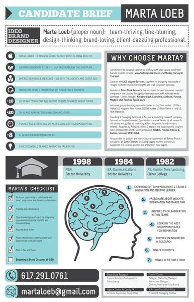 infographic resume best resume infographics chekamaruetk