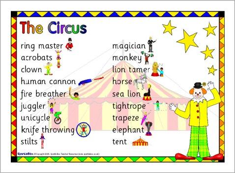 Circus Word Mat Sb1950 Sparklebox Prek K Circus And