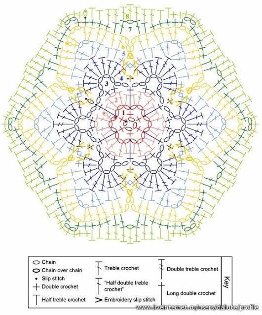 Вязание крючком шестигранники схемы и описание