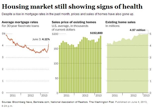 home mortgage rates oklahoma