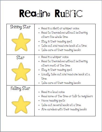 Independent Reading Rubric : classroom ideas : Pinterest