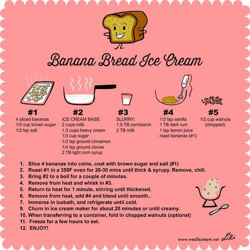 Banana Bread ice cream | Sweet | Pinterest