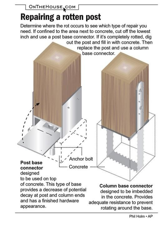 Repairing A Porch Post Really Smart Home Tips Etc Pinterest