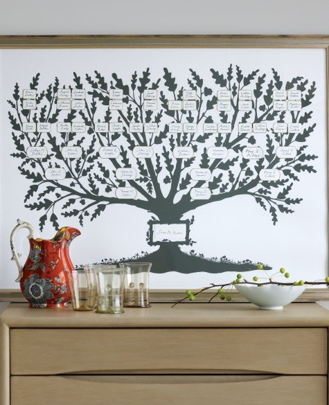 Giving Tree Family Tree - Martha Stewart Scrapbooking & Memorykeeping