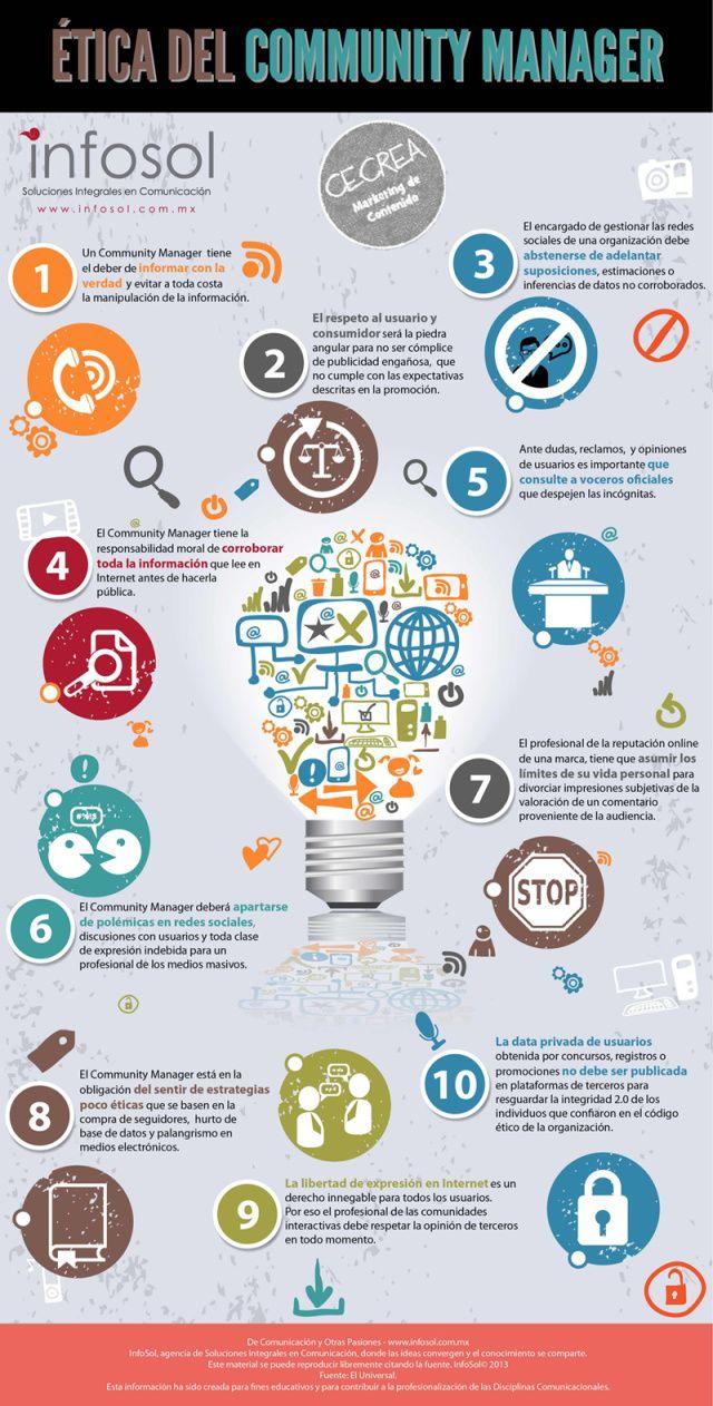 Ética del Community Manager #infografia #infographic #socialmedia (pineado por @PabloCoraje)