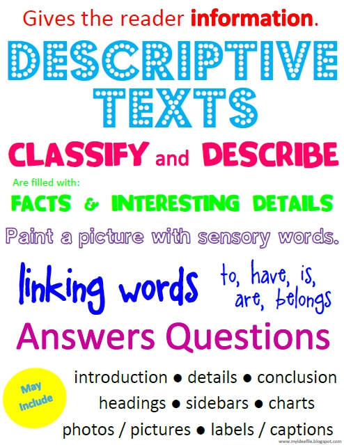 Do they understand what you mean by descriptive writing? (and can they find it?)