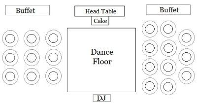 Floor plan for tent barn wedding reception but cake table for Wedding reception floor plan