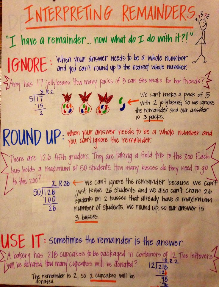 Interpreting remainders anchor chart Division Pinterest - prime number chart