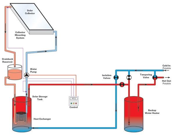 Solar Water Heating Diagram