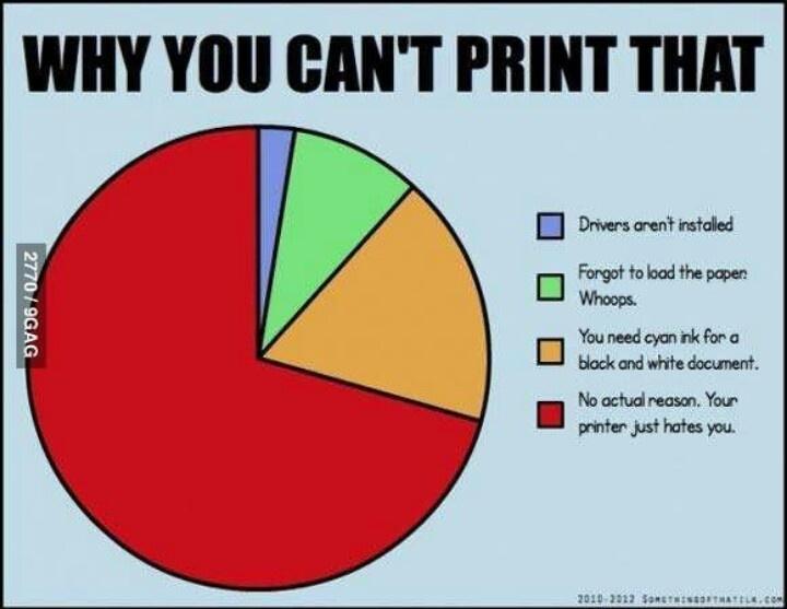 Printer Destruction - YouTube