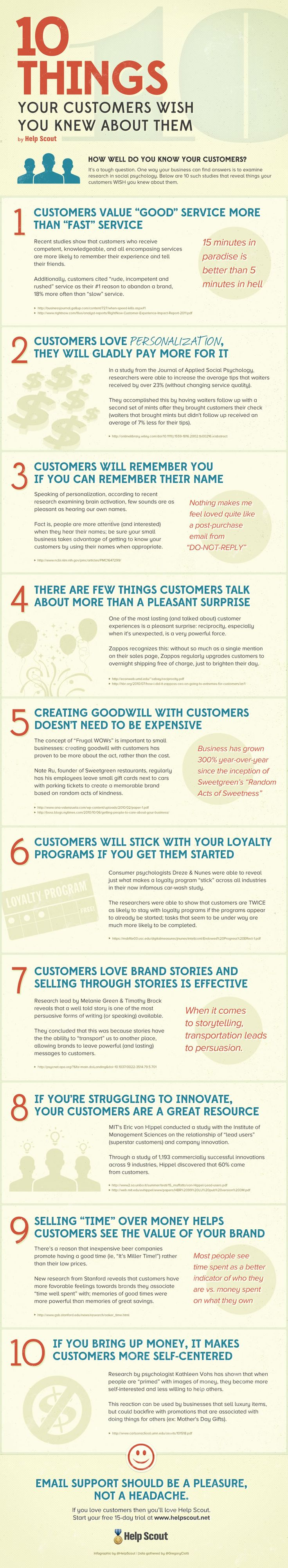 10 things your customers wish you knew about them.