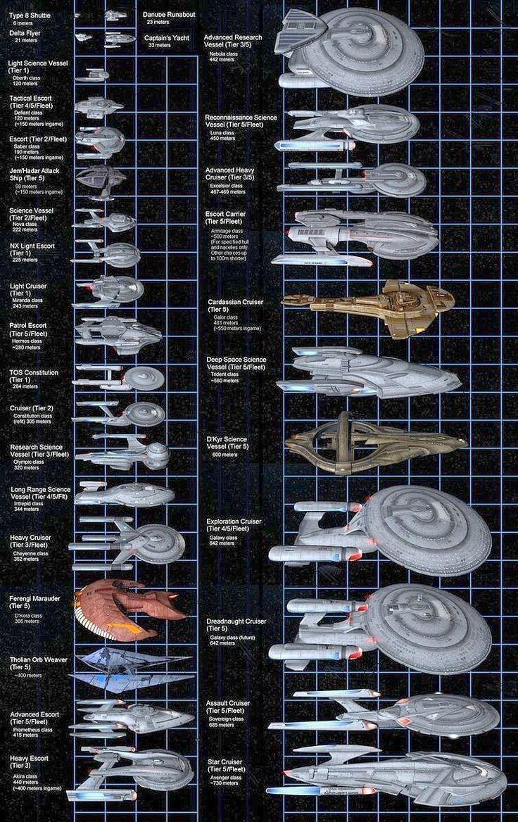 Star Trek Federation Ships | Star Trek | Pinterest