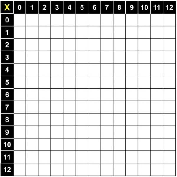 Blank Multiplication Table 1 12 Multiplication chart 1 12