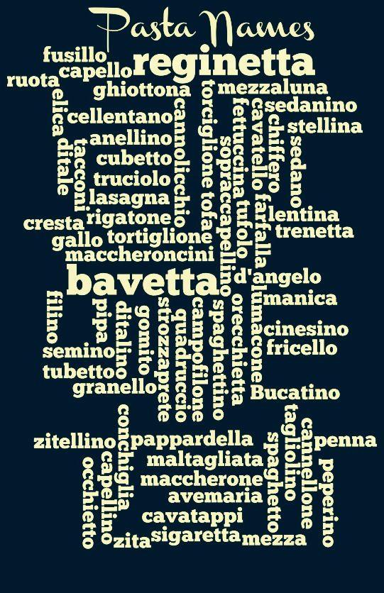Italian Pasta Names.