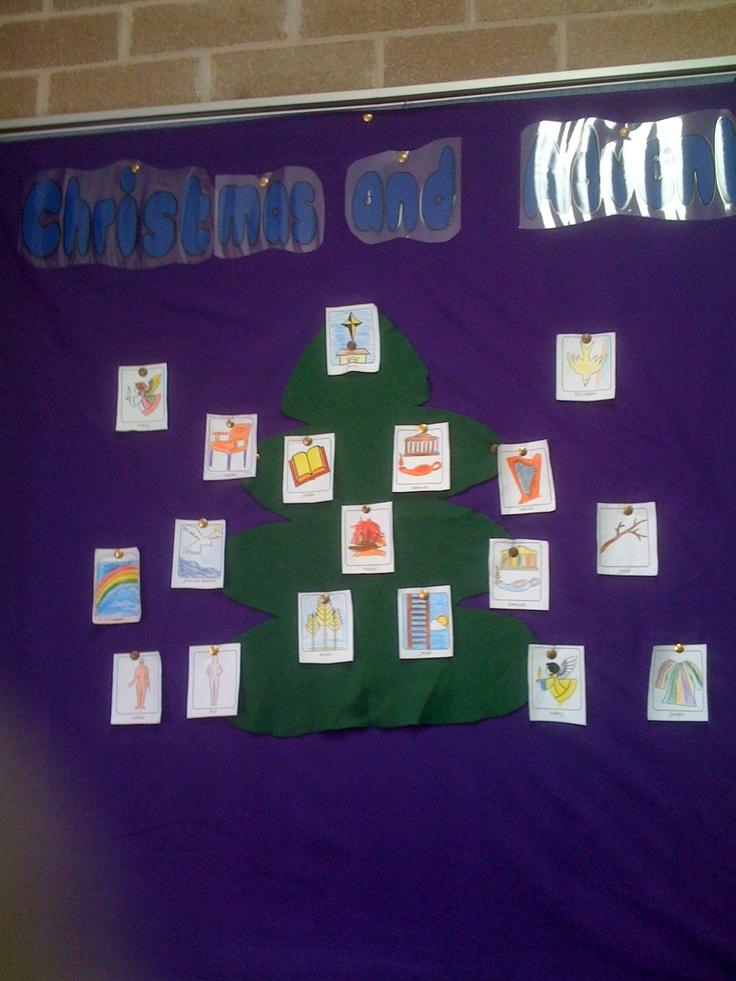 Our Jesse Tree display.