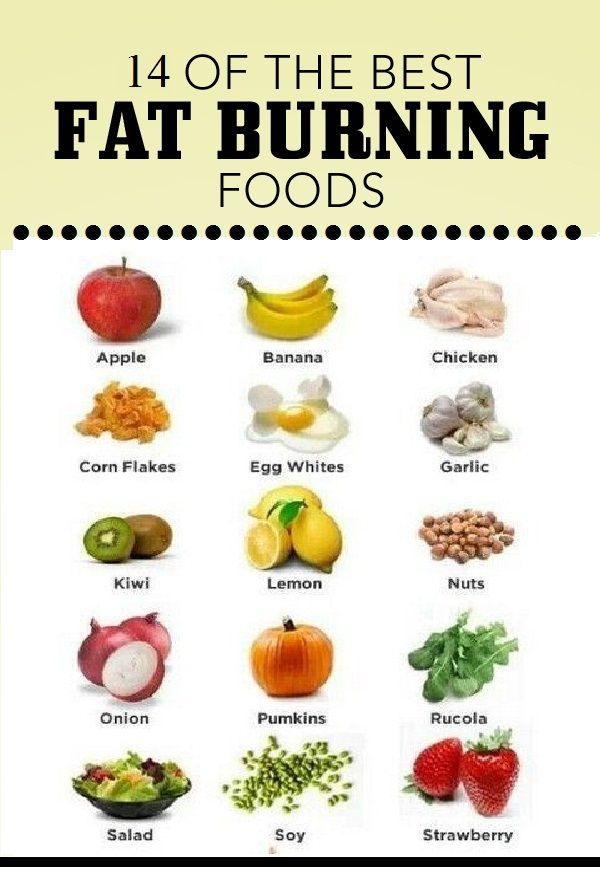Fat burnin foods
