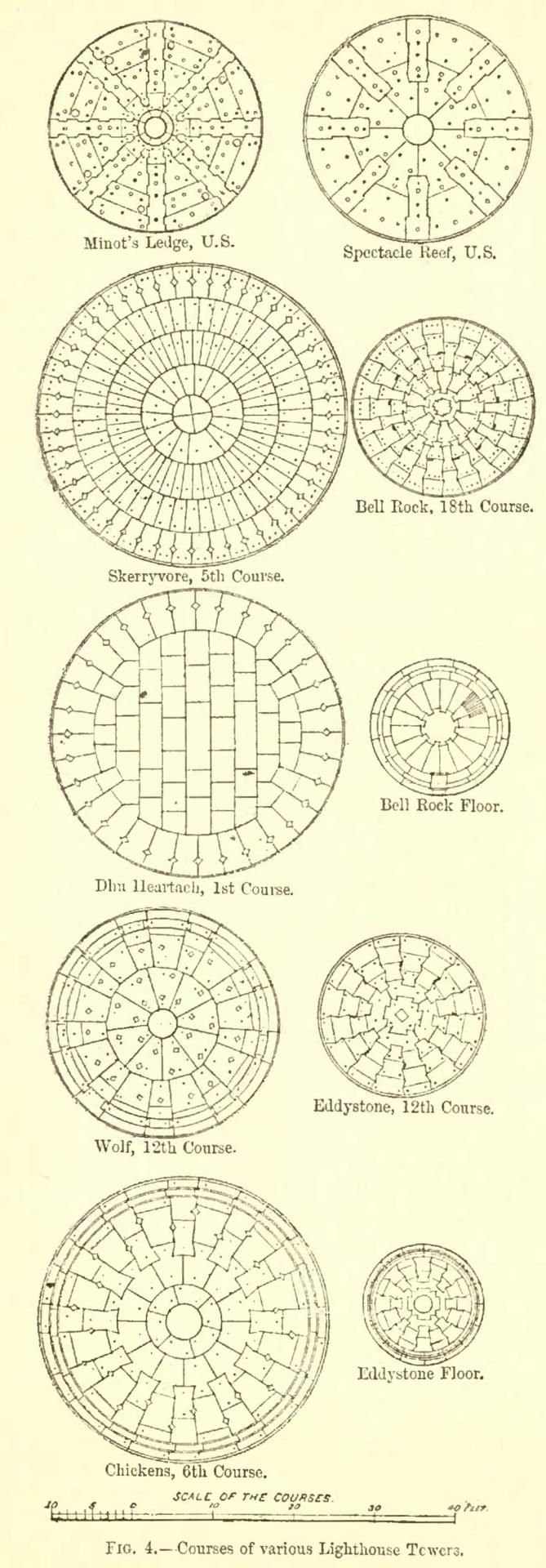 mythologyofblue:    Patterns of Lighthouse Floors, c.1850  (propaedeuticist)