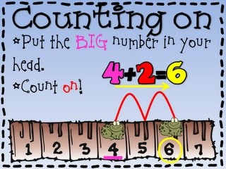 Counting on a ruler