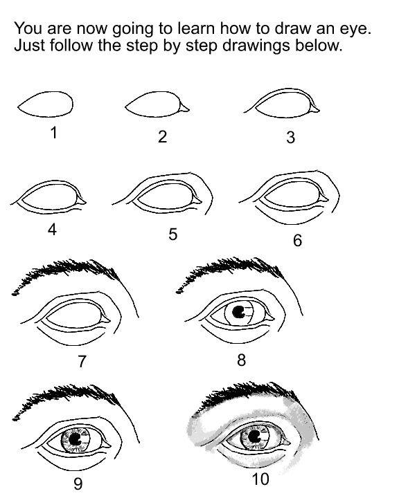 How to Draw Human Eyes...