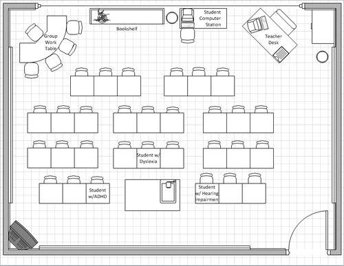 Classroom Design Sketch : Digication e portfolio myers rebecca
