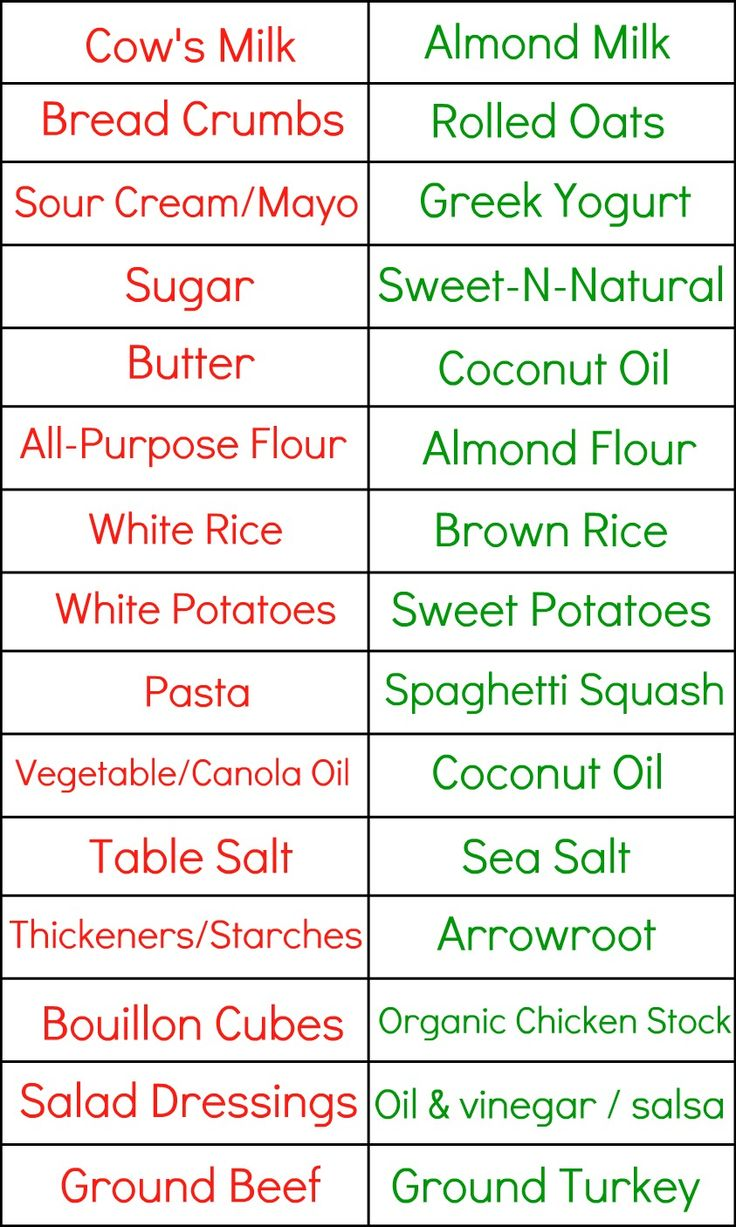 Great substitutes for healthier cooking!