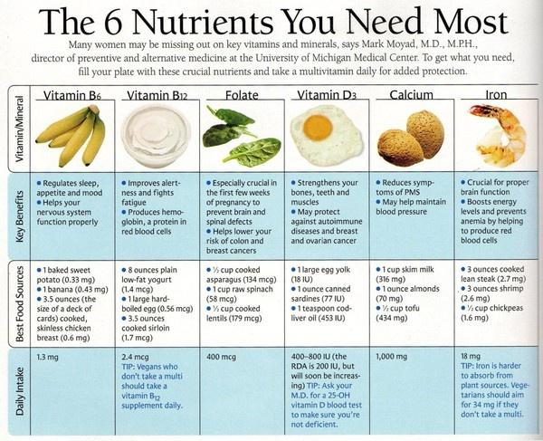 Yogurt Diet Tips and Benefits Yogurt Diet Tips and Benefits new pics