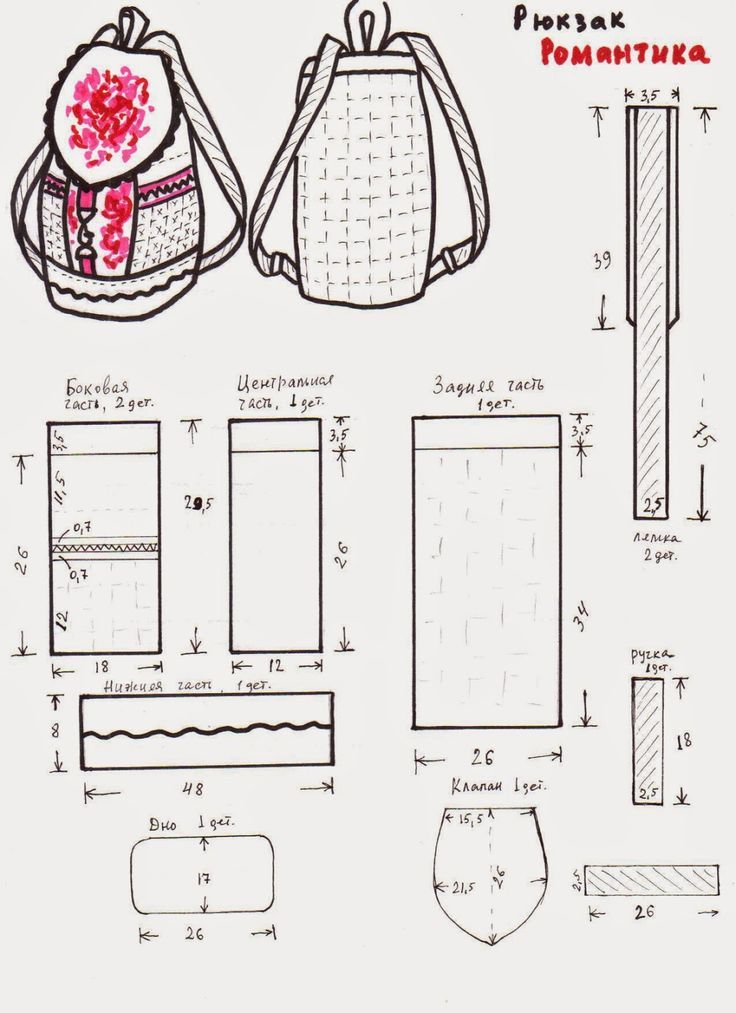 Модели рюкзаков своими руками 4