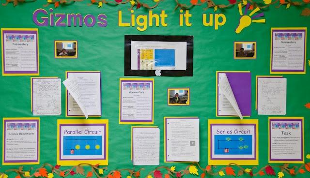 Energy standards based bulletin board school 2013 14 pinterest