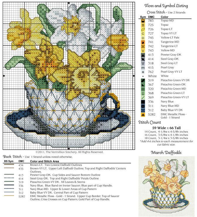 Схема вышивки чашка 51