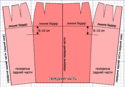 Как сшить прямую юбку с одним швом на резинке 26