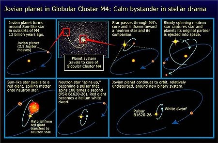 Pin by Margie Manifold on Science - Astronomy, Physics ...