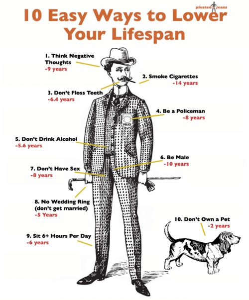 10 ways to lower your lifespan humour pinterest