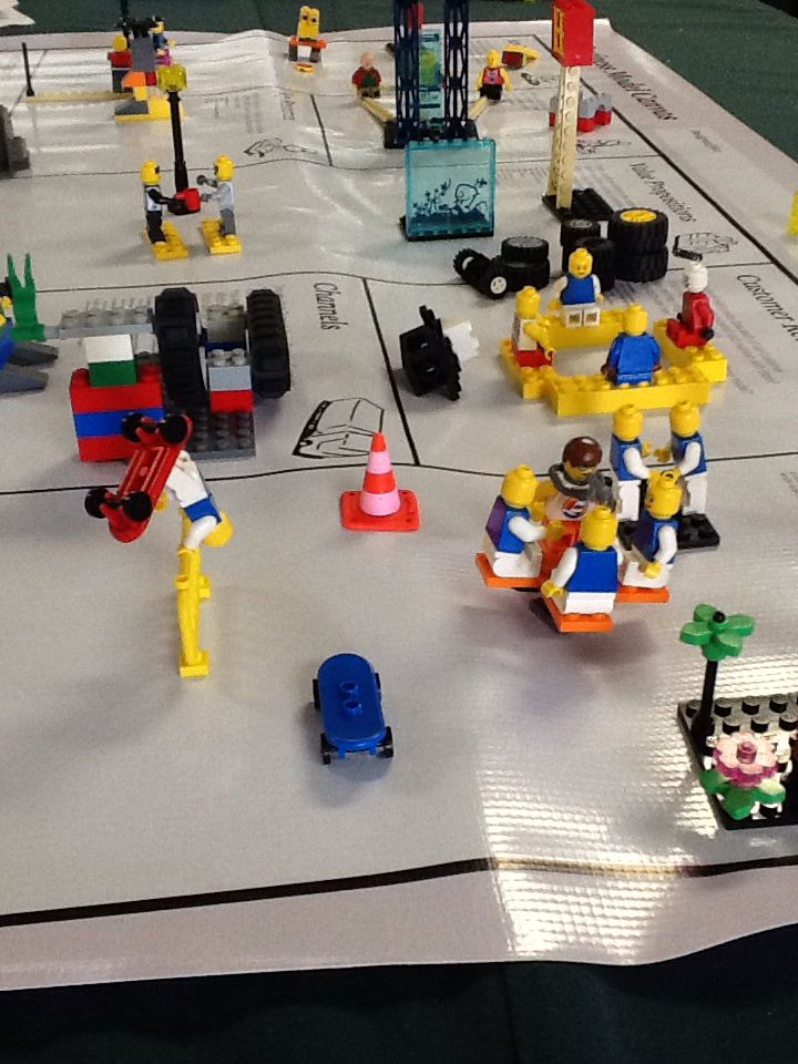 Lsp Business Model Canvas Lego Serious Play Pinterest
