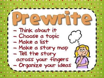 writing process for kids poster