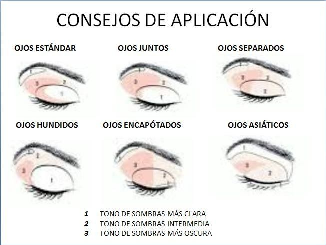 Pin by paola reyna on maquillaje pinterest - Maneras de maquillarse ...