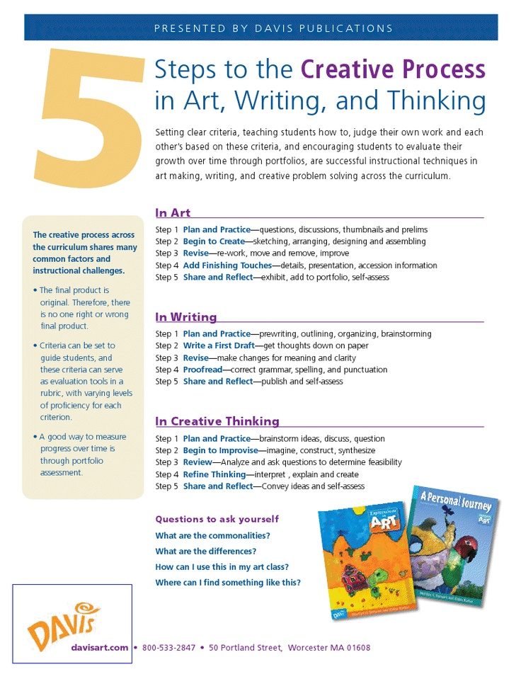 creative writing process Creative writing is an easy task for those who know which steps to follow and how they can write customized papers.