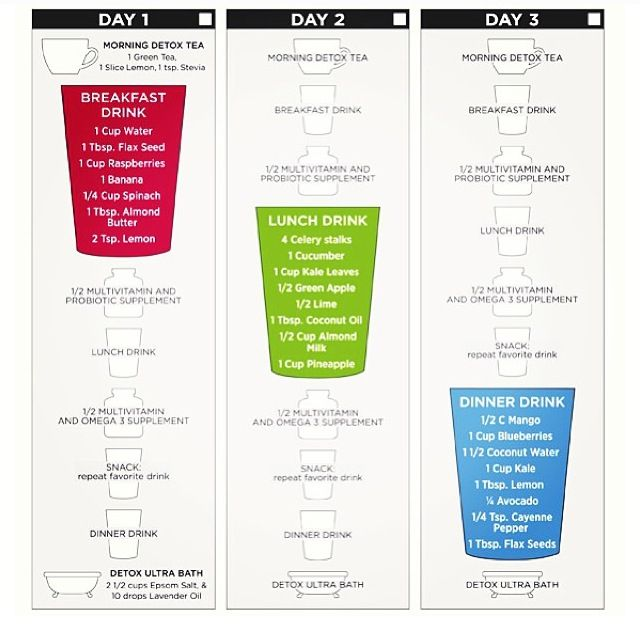 Dr oz three day smoothie diet I m gonna try this tomorrow