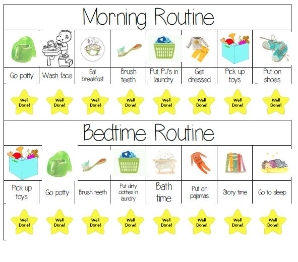 Best 25+ Bedtime Routine Chart Ideas On Pinterest | Chore Chart .  Daily Routine Chart Template