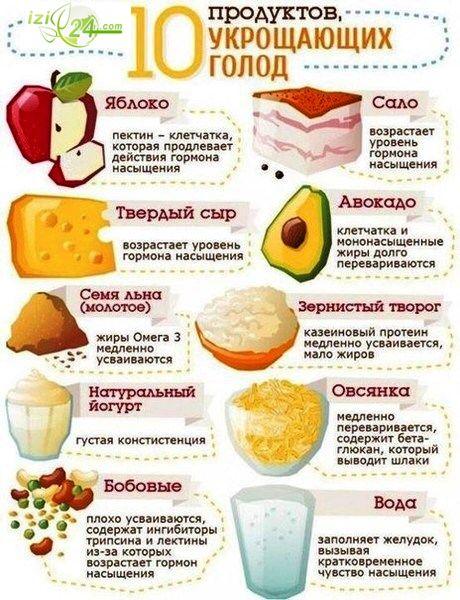 Рецепт из зож для похудения